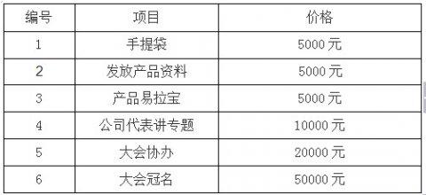 2014中兽医药发展暨中兽医药实战应用论坛