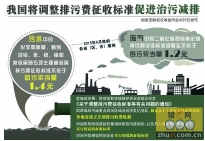 [周]明年6月底前企业排污费将翻番