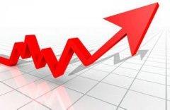 4月14日华南地区菜粕价格上涨