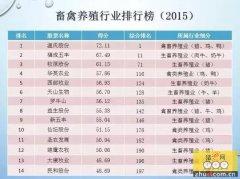 最新畜禽行业企业排行榜