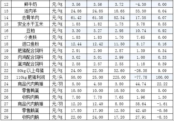 人口监测预警_地质灾害监测预警系统(2)