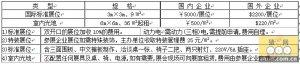 第九届泛北部湾(广西)中外家禽畜牧博览会