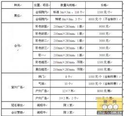 河北省第六届种猪拍卖会