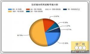 锐奇数据调查:2013年