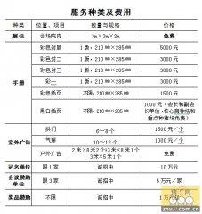 辽宁省第二届集中测定种猪竞卖会