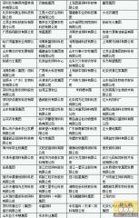 中国好猪料第二季 7月7日网络投票启动