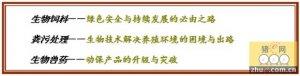 2015中国畜牧生物科技大会通知 (最后一轮)