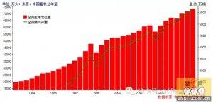 中国进口猪肉分析:冲击究竟有多大?