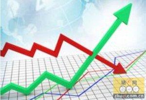 双汇发展1季度净利下滑近15% 产品转型压力加大