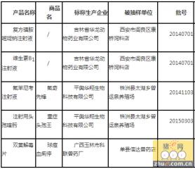 农业部7月公布:查处3家非法兽药企业及82批假兽药