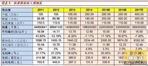 牧原股份:产能持续高速扩张,畜禽链中绩优龙头