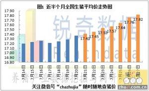 2015年7月28日猪评:广东率先破10南方涨势愈发明显