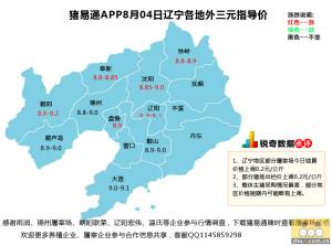 猪易通APP8月4日辽宁地区猪价地图--继续稳步上升