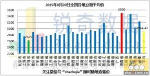 2015年8月20日料评:今日粕价继续呈现稳中带跌
