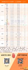 猪易通app8月31日各地外三元价格一览图――猪价持稳局部震荡