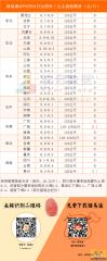 猪易通app9月04日各地外三元价格一览图――猪价稳定为主