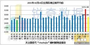 2015年10月14日料评:粕价稳定为主 粮价下跌空间有限
