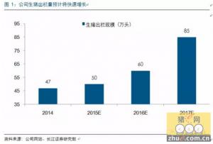 天邦股份:养殖业务贡献高盈利,期待未来继续发力