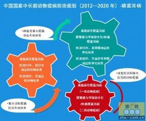 2015中国蓝耳病防治会否达标仍存悬念