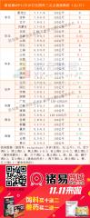 猪易通app11月10日各地外三元价格一览图