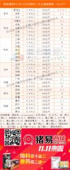 猪易通app11月11日各地外三元价格一览图
