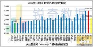 2015年11月13日料评:今日油厂粕价稳定为主
