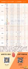 猪易通app11月27日各地外三元价格一览图-总体稳定,部分企业涨跌互现
