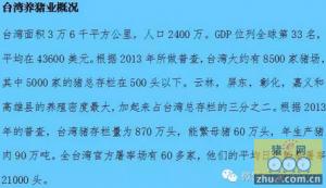 从成功典范到艰难转型―台湾养猪业的起与落
