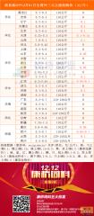 猪易通app12月1日各地外三元价格一览图