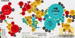 任泽平:中国经济将凤凰涅��