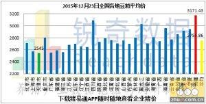 2015年12月23日料评:油厂粕价趋稳内陆高于沿海
