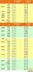 广州日锋 - 2016年1月11日行情信息