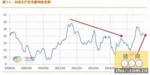 中粮年报:2015年总结及2016年展望