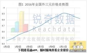华东今日猪价下调明显,猪流可能冲击高价区域