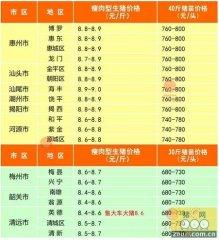 广州日锋 - 广东2016年1月18日行情信息