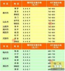 广州日锋 - 广州2016年1月19日行情信息
