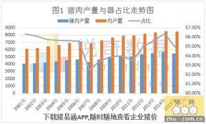 玉米终端需求不明显,备货现象逐步消失