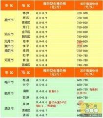 广州日锋 - 广东2016年1月21日行情信息