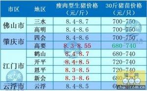 牧之源--广东1月22日猪价
