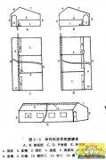 单列双坡育肥暖棚猪舍的建造