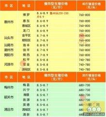 广州日锋 - 2016年1月23日行情信息