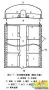 拱顶塑料暖棚(塑料大棚)猪舍