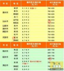 广州日锋 - 2016年1月25日行情信息