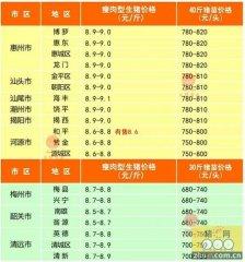 广州日锋 - 2016年1月26日行情信息