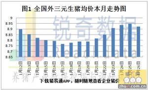 1月26日猪评:猪价反转现跌,后市或弱稳