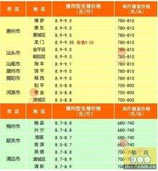 广州日锋 - 2016年1月27日行情信息