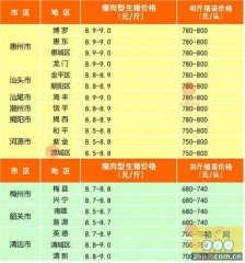 广州日锋 - 2016年1月28日行情信息