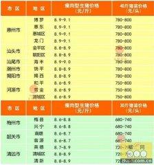 广州日锋 - 2016年1月31日行情信息