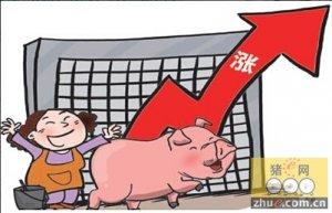 物价走势以平稳为主 猪肉价格或依旧高位