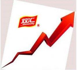 郑州双汇预计2016全年产值有望达50亿元